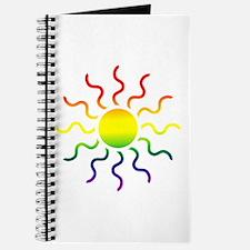 Triabl Sun Journal