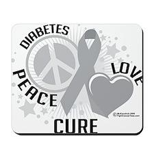 Diabetes-PLC Mousepad