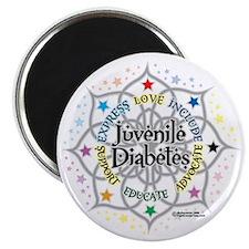 Juvenile-Diabetes-Lotus Magnet