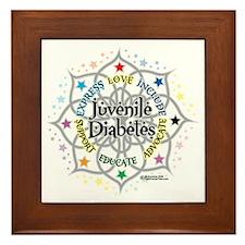 Juvenile-Diabetes-Lotus Framed Tile
