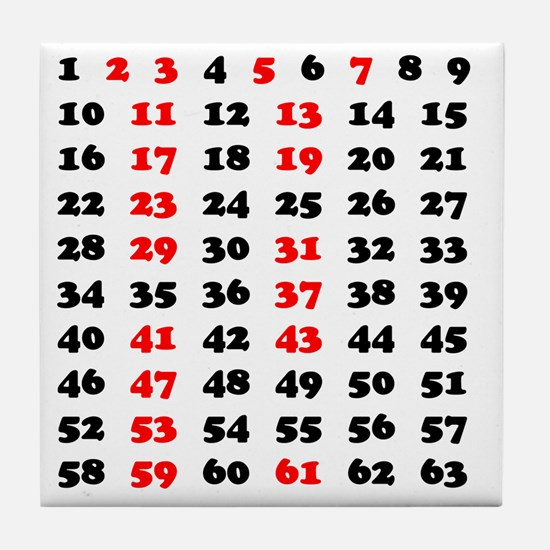 2-Prime Numbers 01 copy Tile Coaster