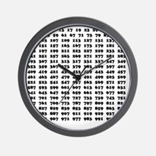 Prime Numbers list 01 copy Wall Clock