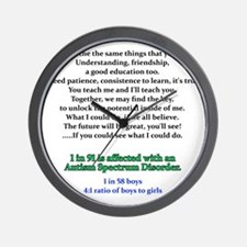 if u could see quote Wall Clock