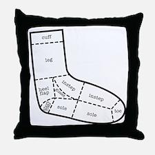 sock partsBLACK Throw Pillow