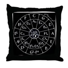 circle of fifths inverted Throw Pillow