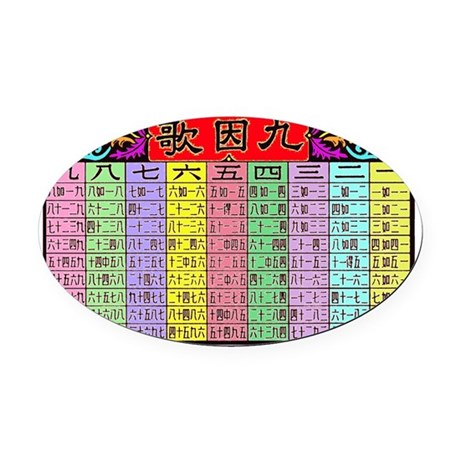 Chinese Multiplication Table Rainb Oval Car Magnet