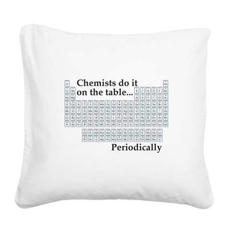 Chemist Do It On the Table...Periodically Square C
