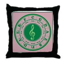Cof5Ca2Green3a1Pk Throw Pillow