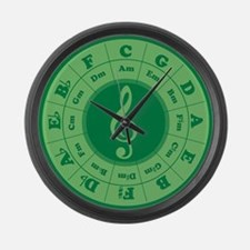 Cof5Ca2Green2 Large Wall Clock
