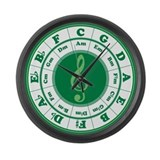 Green circle of fifths Giant Clocks