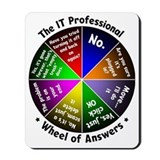 It wheel of answers Mouse Pads
