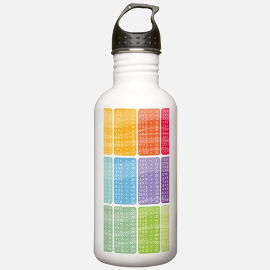 times table multiplica Water Bottle