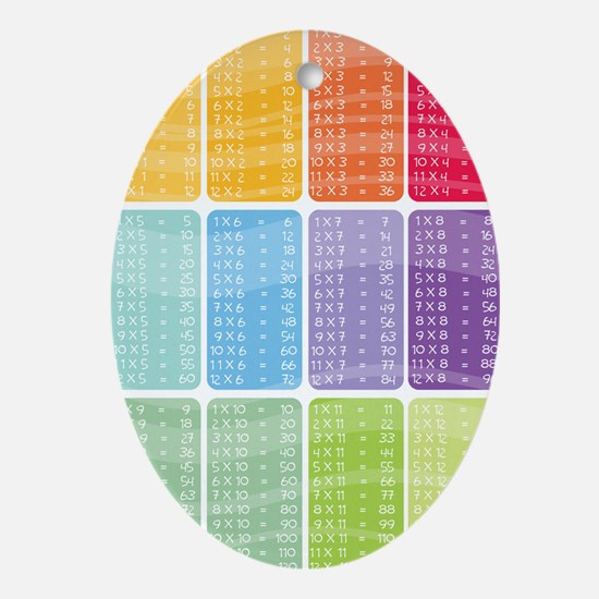 times table multiplication rainbow v Oval Ornament