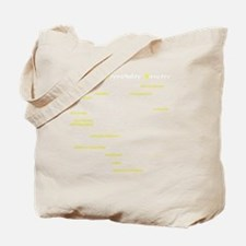 Bored_back Tote Bag
