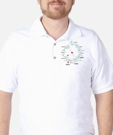 Kreb's Cycle Golf Shirt