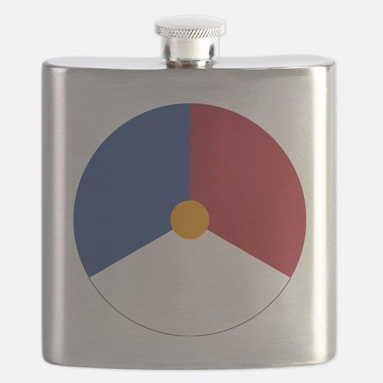 nl2 Flask