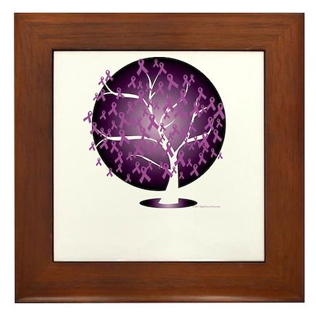 Fibromyalgia-Tree-blk Framed Tile