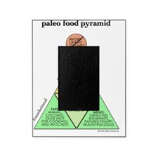 paleo-food-pyramid-v3 Picture Frame