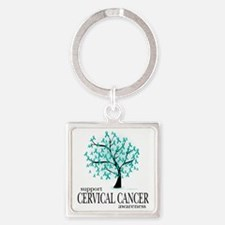 Cervical-Cancer-Tree Square Keychain