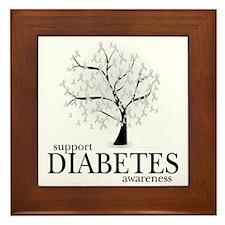 Diabetes-Tree Framed Tile