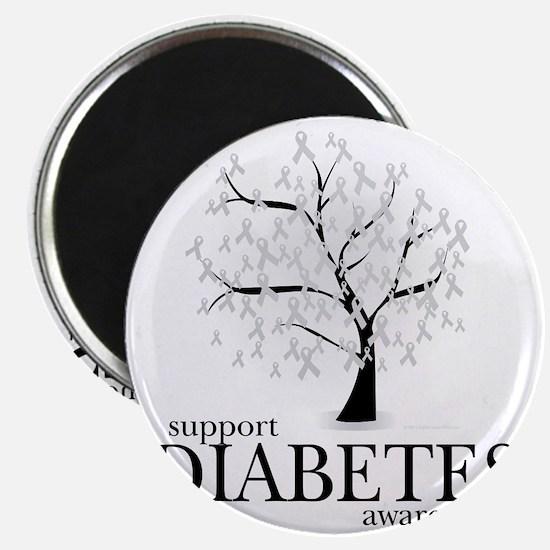 Diabetes-Tree Magnet