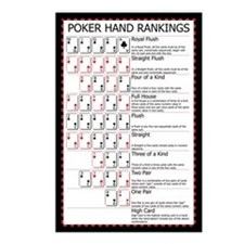 Poker Ranks Postcards (Package of 8)
