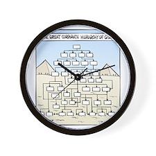 GexM5 Wall Clock