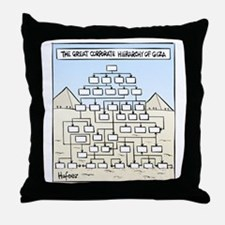 GexM5 Throw Pillow