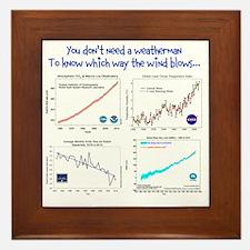 weatherman Framed Tile