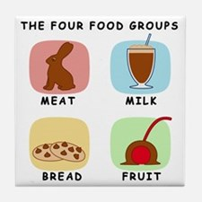 foodgroups Tile Coaster