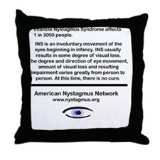 new Nystagmus back Throw Pillow