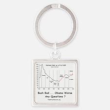 tpa3 Square Keychain