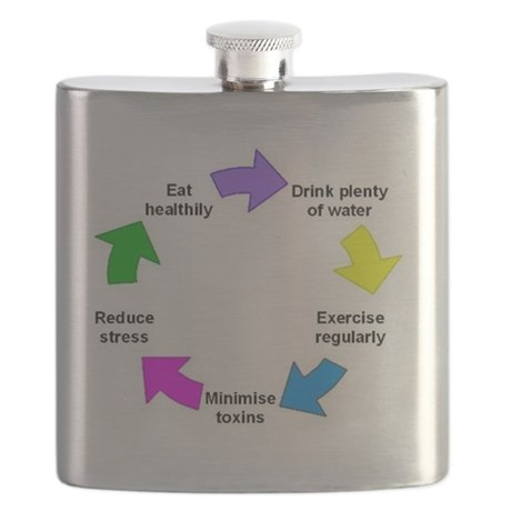 lifeinbalance2714 Flask