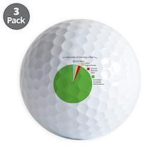 Lightsabershirt Golf Ball