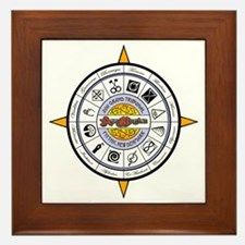 Compass 2011 - NEW Framed Tile