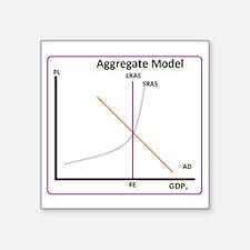 """Aggegate Model Modern Square Sticker 3"""" x 3"""""""