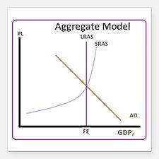 "Aggegate Model Modern Square Car Magnet 3"" x 3"""