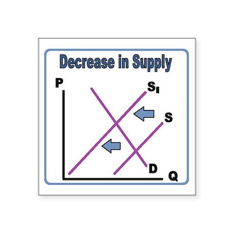 """Decrease in Supply Square Sticker 3"""" x 3"""""""