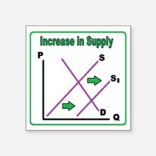 "Increase in Supply Square Sticker 3"" x 3"""