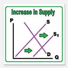 """Increase in Supply Square Car Magnet 3"""" x 3"""""""