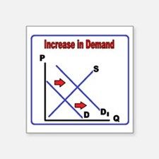 "Increase in Demand Square Sticker 3"" x 3"""