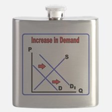 Increase in Demand Flask