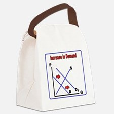 Increase in Demand Canvas Lunch Bag