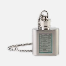 Human bacterial pathogens 2 Flask Necklace