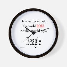 Beagle World Wall Clock