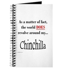 Chinchilla World Journal