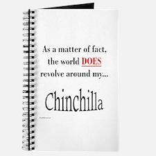 Chinchilla World Journal
