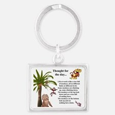 Thought for the day Landscape Keychain