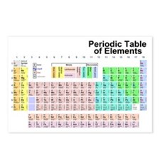 periodictable Postcards (Package of 8)