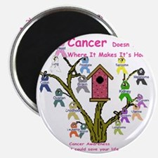 cancertree1.gif Magnet